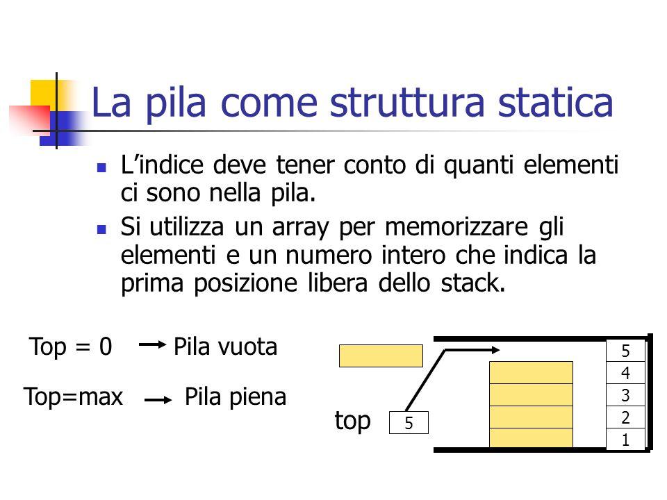 La pila come struttura statica