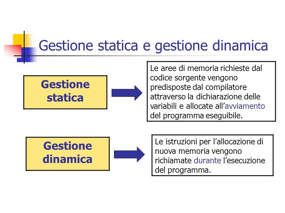 Gestione statica e gestione dinamica