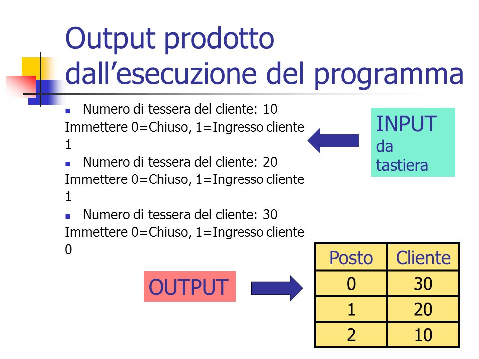 Output prodotto dall'esecuzione del programma