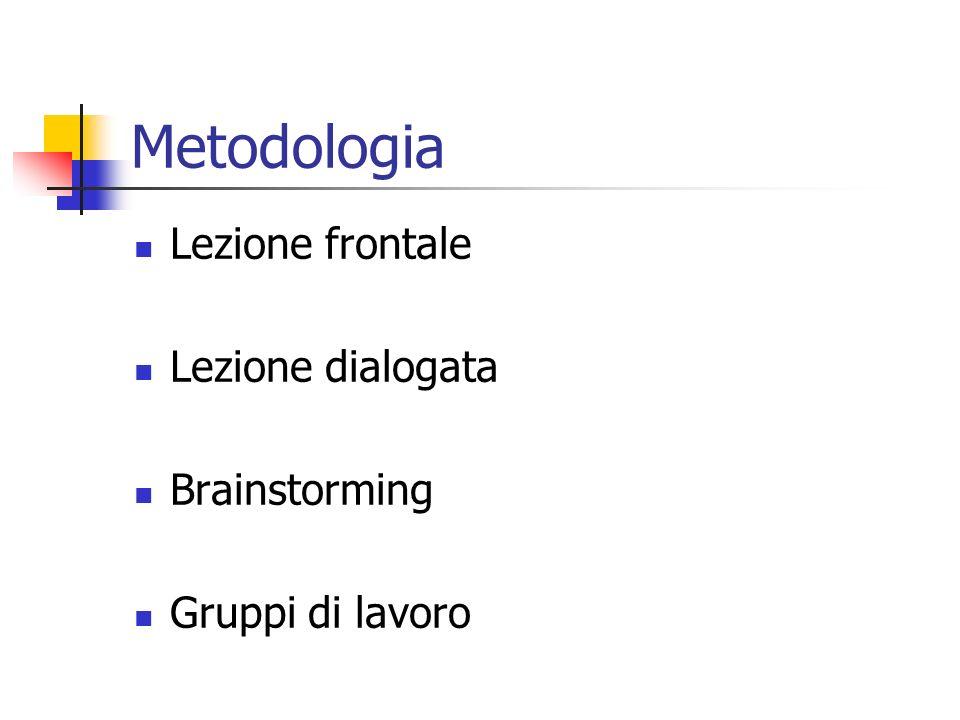 Metodologia Lezione frontale Lezione dialogata Brainstorming