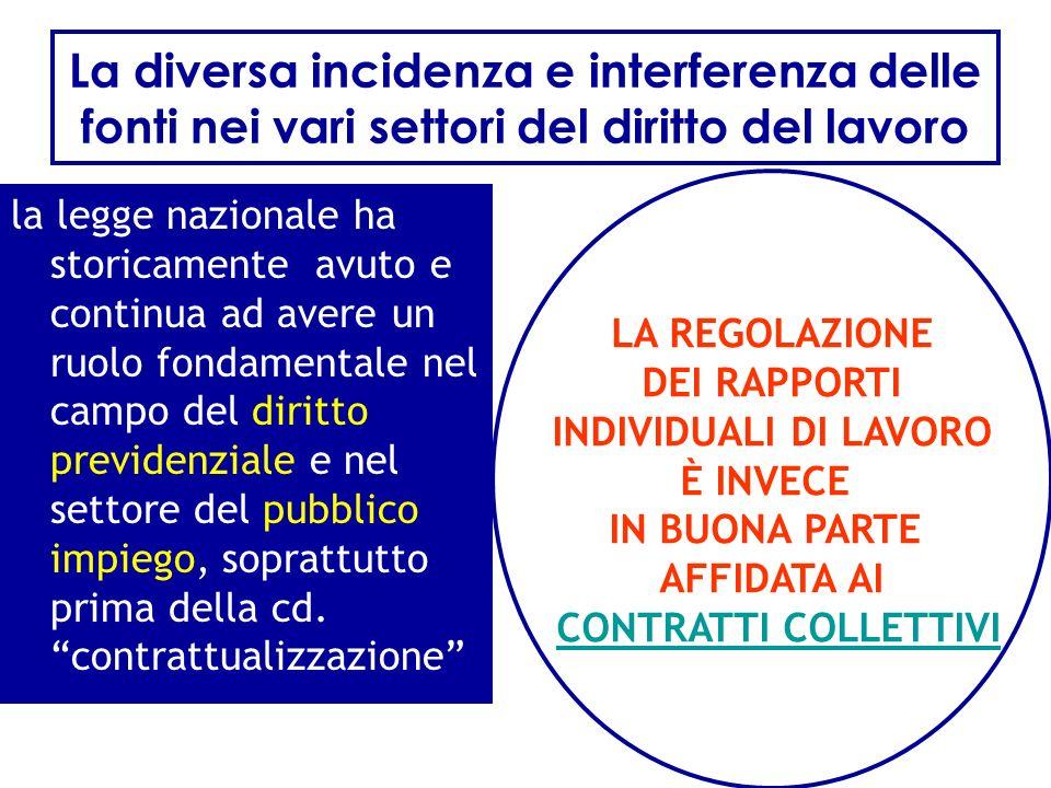 La diversa incidenza e interferenza delle fonti nei vari settori del diritto del lavoro