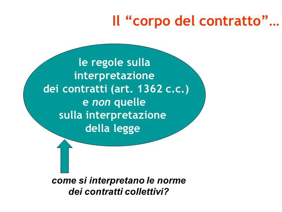 Il corpo del contratto …