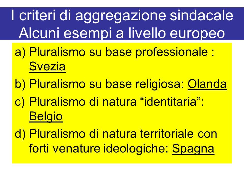 I criteri di aggregazione sindacale Alcuni esempi a livello europeo