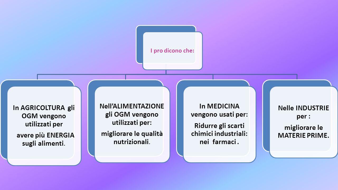 In AGRICOLTURA gli OGM vengono utilizzati per