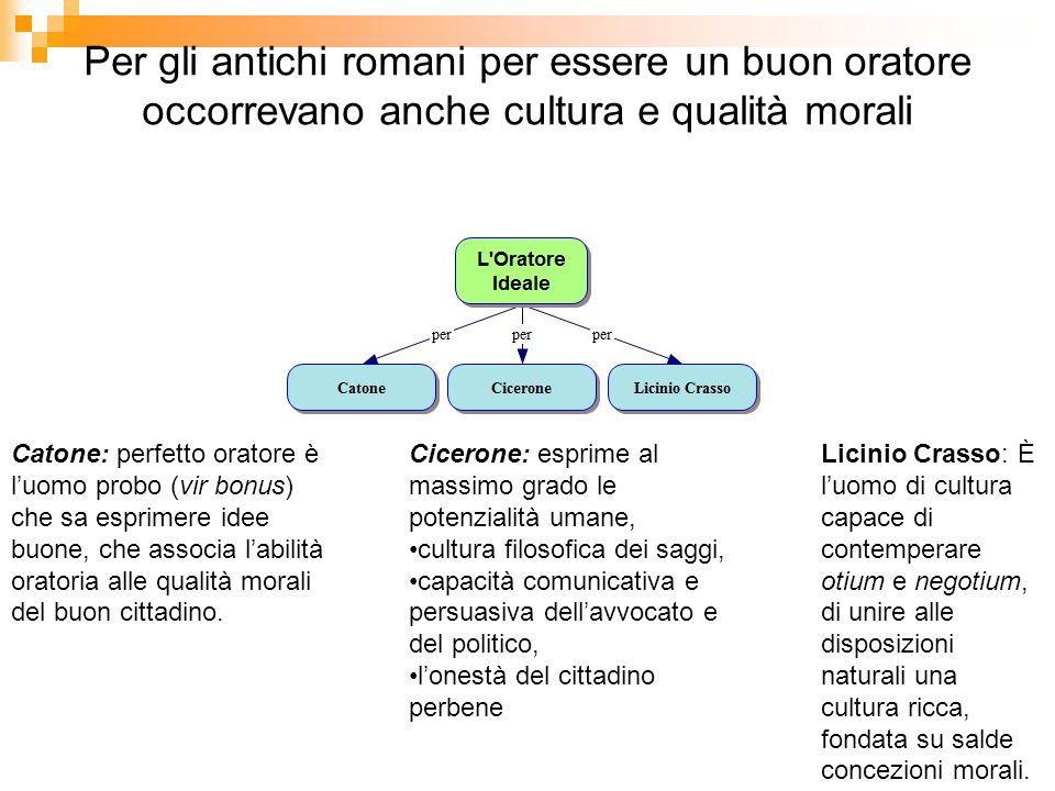 Per gli antichi romani per essere un buon oratore occorrevano anche cultura e qualità morali