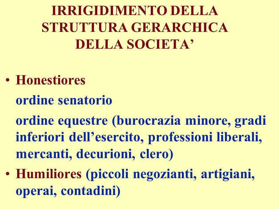 IRRIGIDIMENTO DELLA STRUTTURA GERARCHICA DELLA SOCIETA'