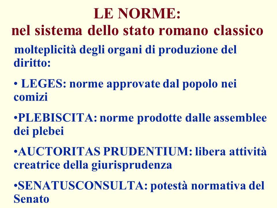 LE NORME: nel sistema dello stato romano classico