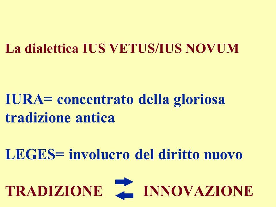 La dialettica IUS VETUS/IUS NOVUM IURA= concentrato della gloriosa tradizione antica LEGES= involucro del diritto nuovo TRADIZIONE INNOVAZIONE
