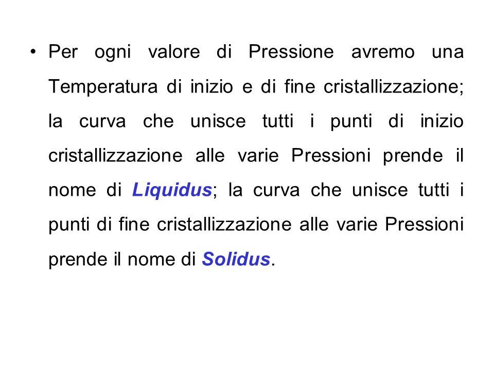 Per ogni valore di Pressione avremo una Temperatura di inizio e di fine cristallizzazione; la curva che unisce tutti i punti di inizio cristallizzazione alle varie Pressioni prende il nome di Liquidus; la curva che unisce tutti i punti di fine cristallizzazione alle varie Pressioni prende il nome di Solidus.