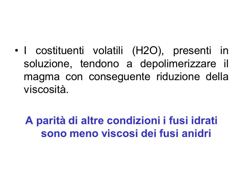 I costituenti volatili (H2O), presenti in soluzione, tendono a depolimerizzare il magma con conseguente riduzione della viscosità.