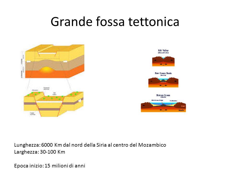 Grande fossa tettonica