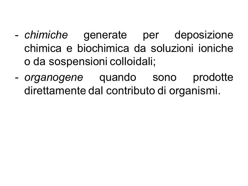 chimiche generate per deposizione chimica e biochimica da soluzioni ioniche o da sospensioni colloidali;