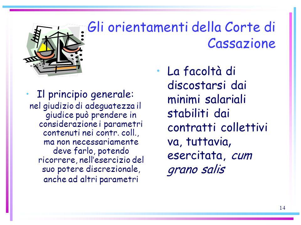 Gli orientamenti della Corte di Cassazione