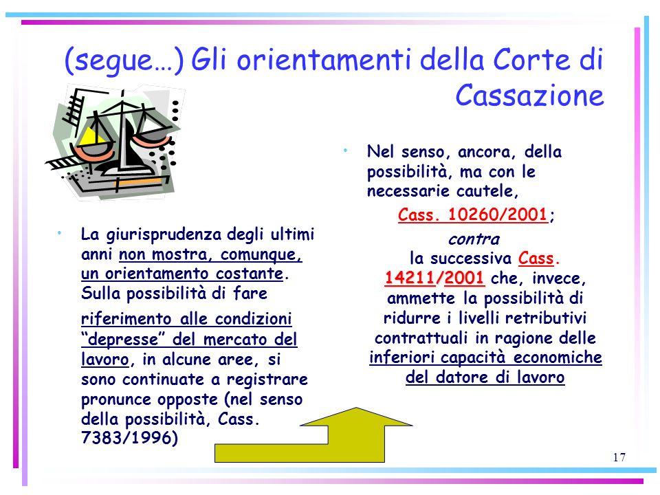 (segue…) Gli orientamenti della Corte di Cassazione