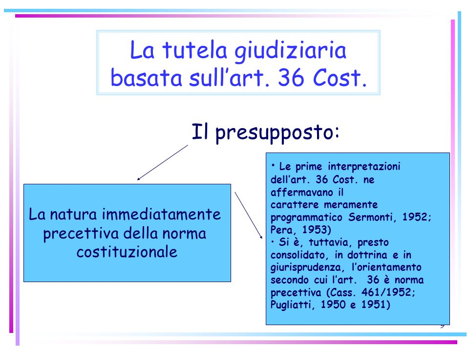 La tutela giudiziaria basata sull'art. 36 Cost.
