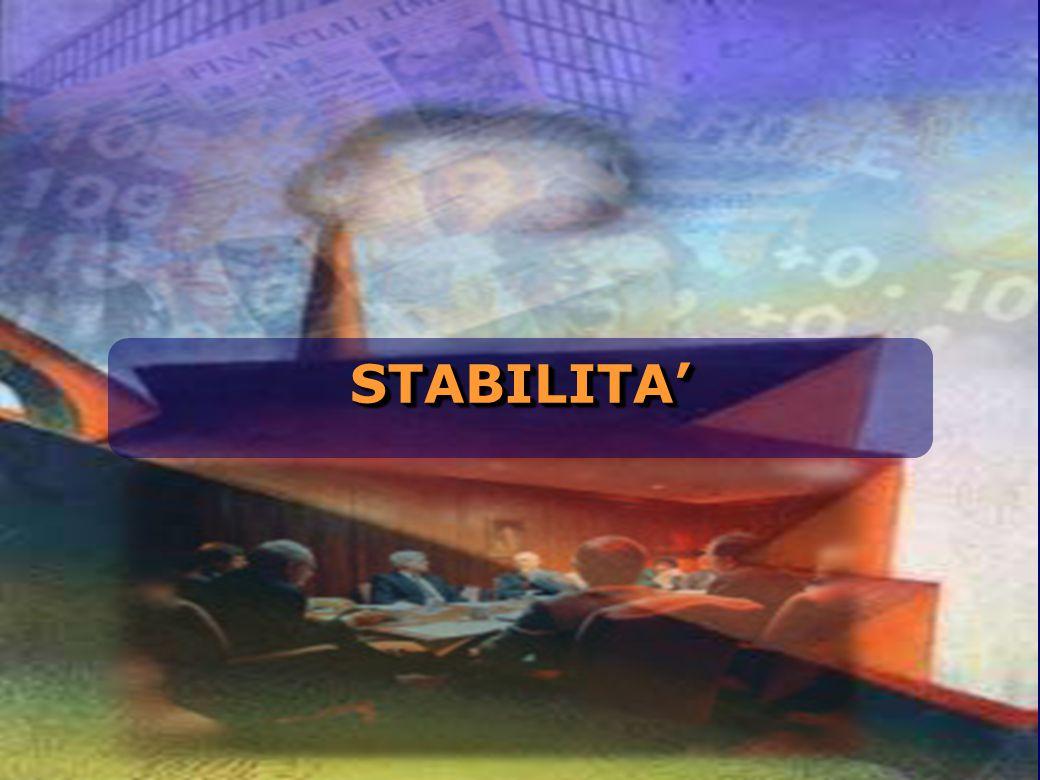 STABILITA'