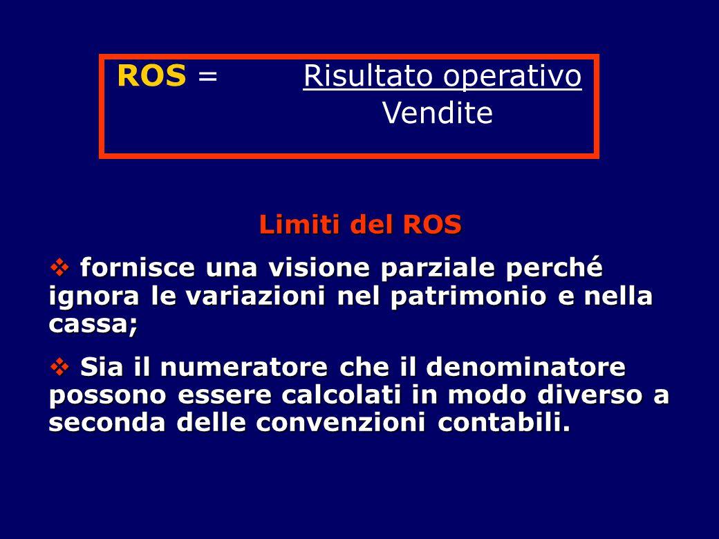 ROS = Risultato operativo