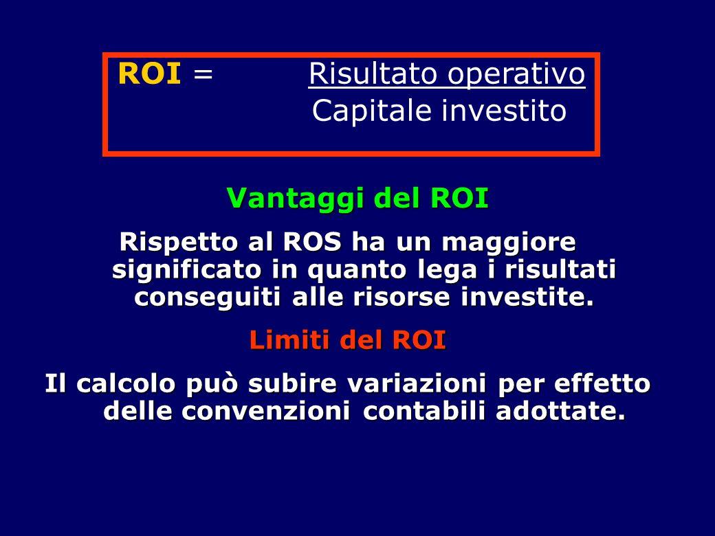 ROI = Risultato operativo