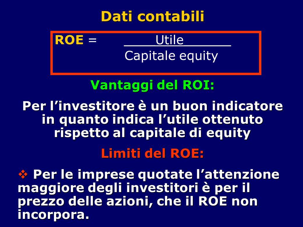 Dati contabili ROE = ____Utile______ Capitale equity Vantaggi del ROI: