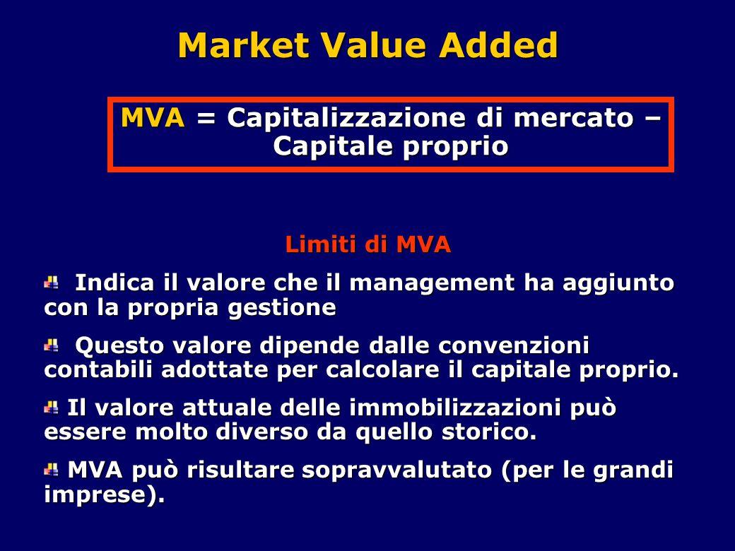 MVA = Capitalizzazione di mercato – Capitale proprio