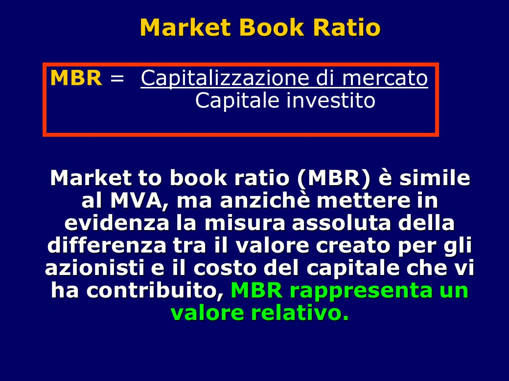 Market Book Ratio