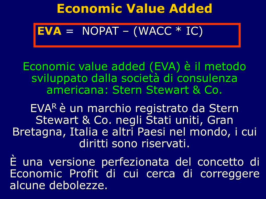 Economic Value Added EVA = NOPAT – (WACC * IC)