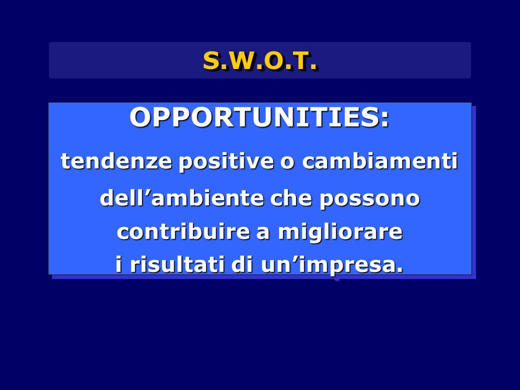 OPPORTUNITIES: S.W.O.T. tendenze positive o cambiamenti