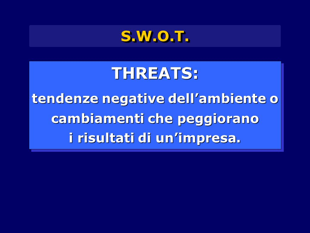 THREATS: S.W.O.T. tendenze negative dell'ambiente o