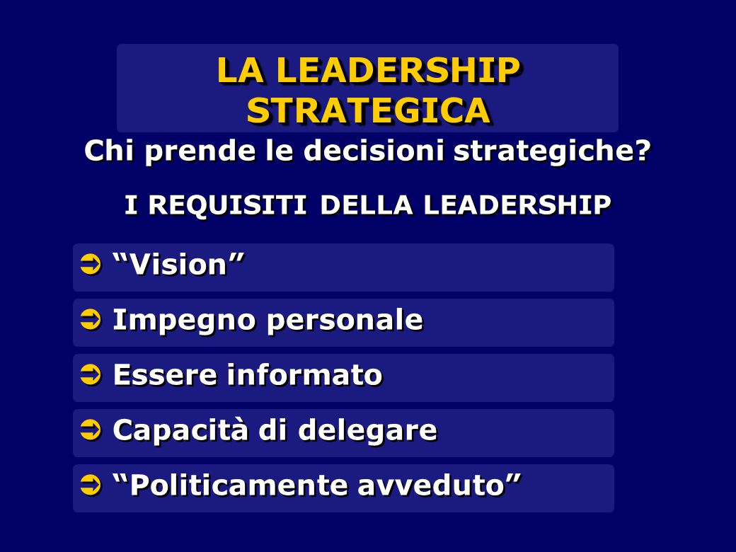 LA LEADERSHIP STRATEGICA