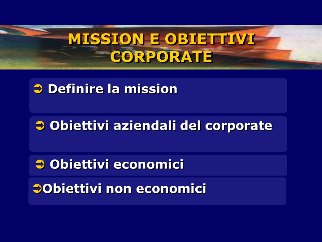 MISSION E OBIETTIVI CORPORATE