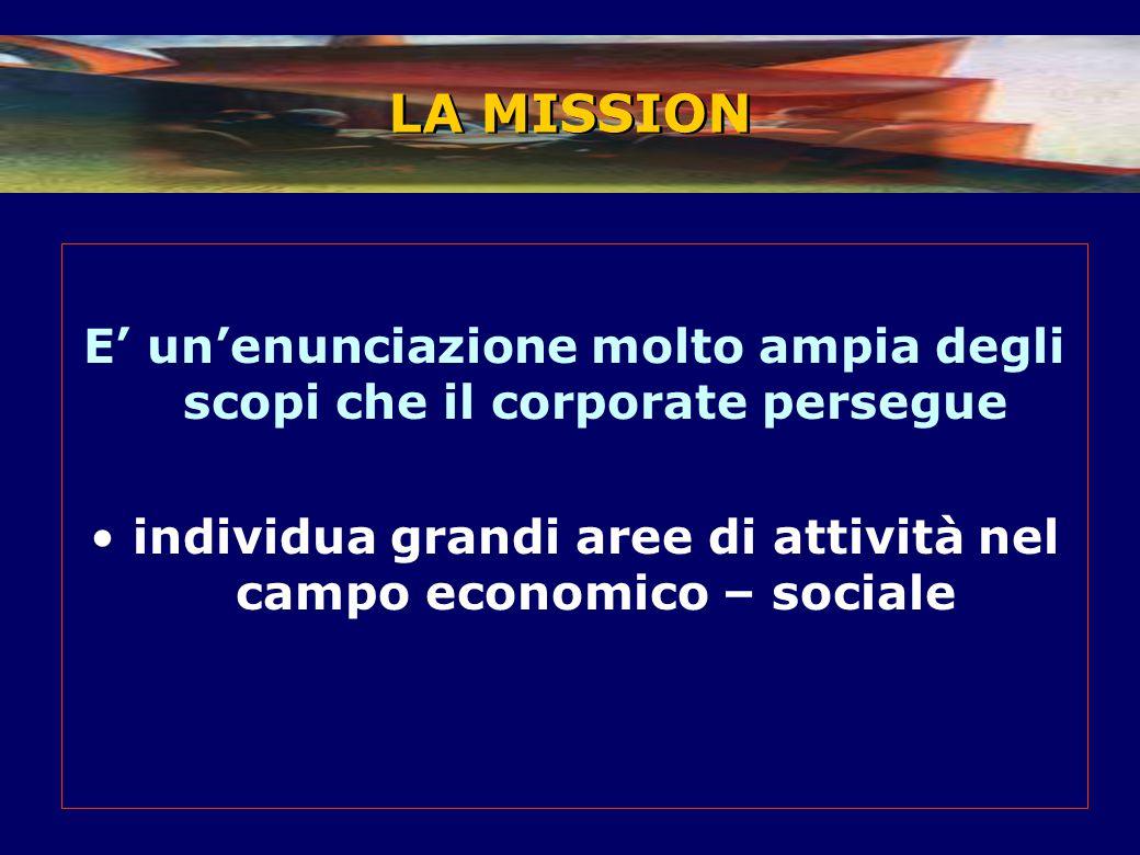 LA MISSION E' un'enunciazione molto ampia degli scopi che il corporate persegue.