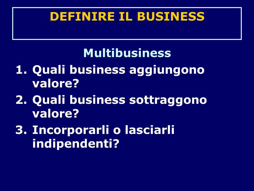 DEFINIRE IL BUSINESS Multibusiness Quali business aggiungono valore