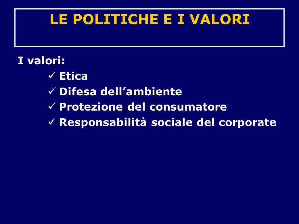 LE POLITICHE E I VALORI I valori: Etica Difesa dell'ambiente