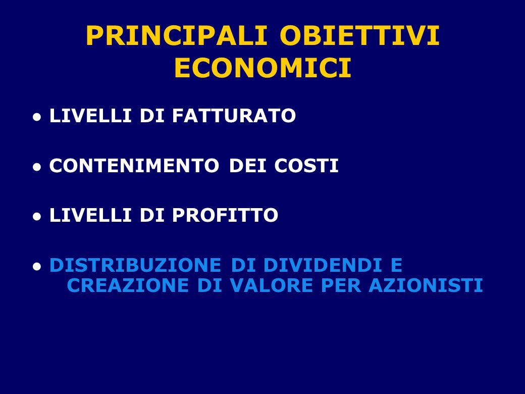 PRINCIPALI OBIETTIVI ECONOMICI
