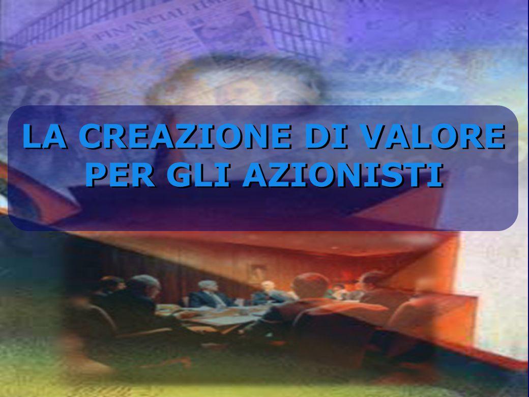 LA CREAZIONE DI VALORE PER GLI AZIONISTI