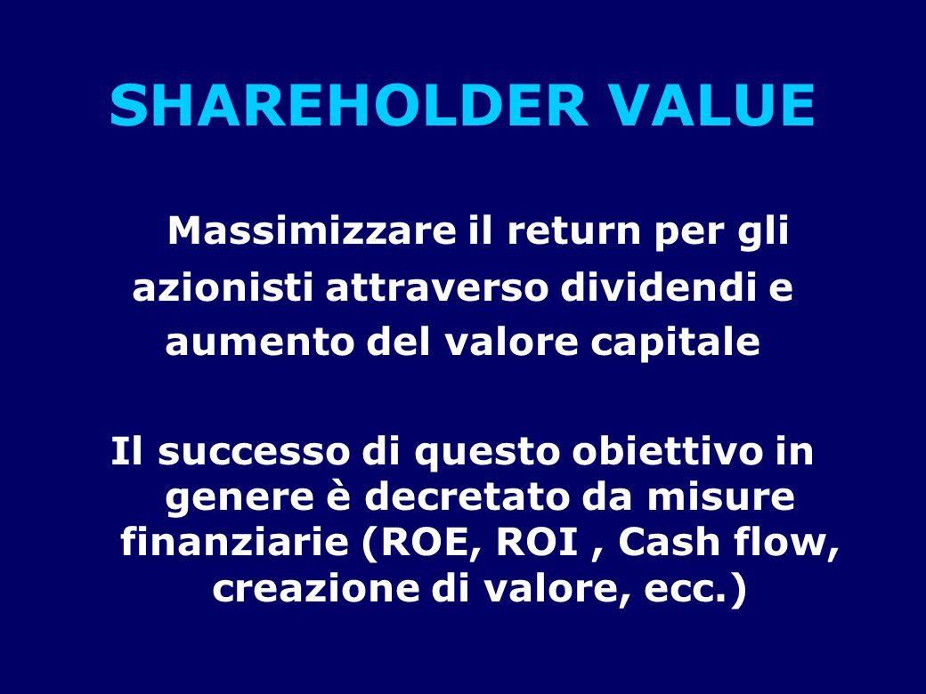 azionisti attraverso dividendi e aumento del valore capitale