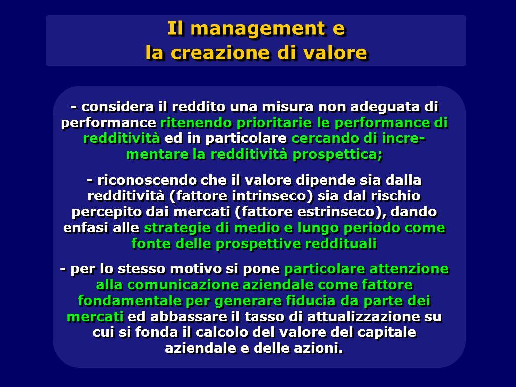Il management e la creazione di valore
