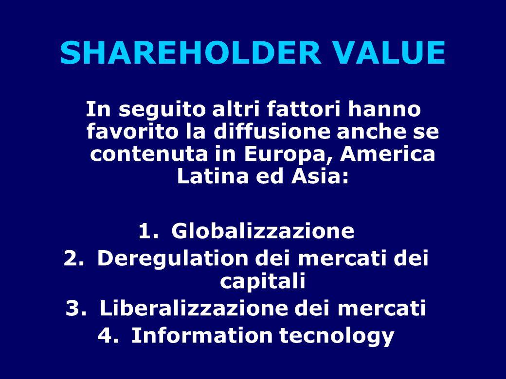 SHAREHOLDER VALUE Globalizzazione