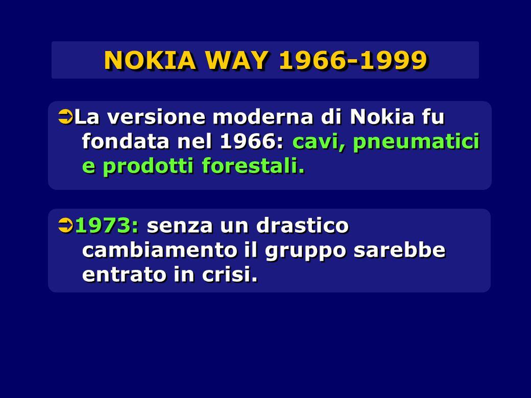 NOKIA WAY 1966-1999 La versione moderna di Nokia fu fondata nel 1966: cavi, pneumatici e prodotti forestali.