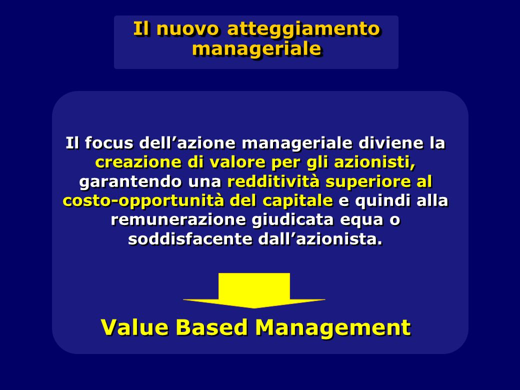 Il nuovo atteggiamento manageriale Value Based Management