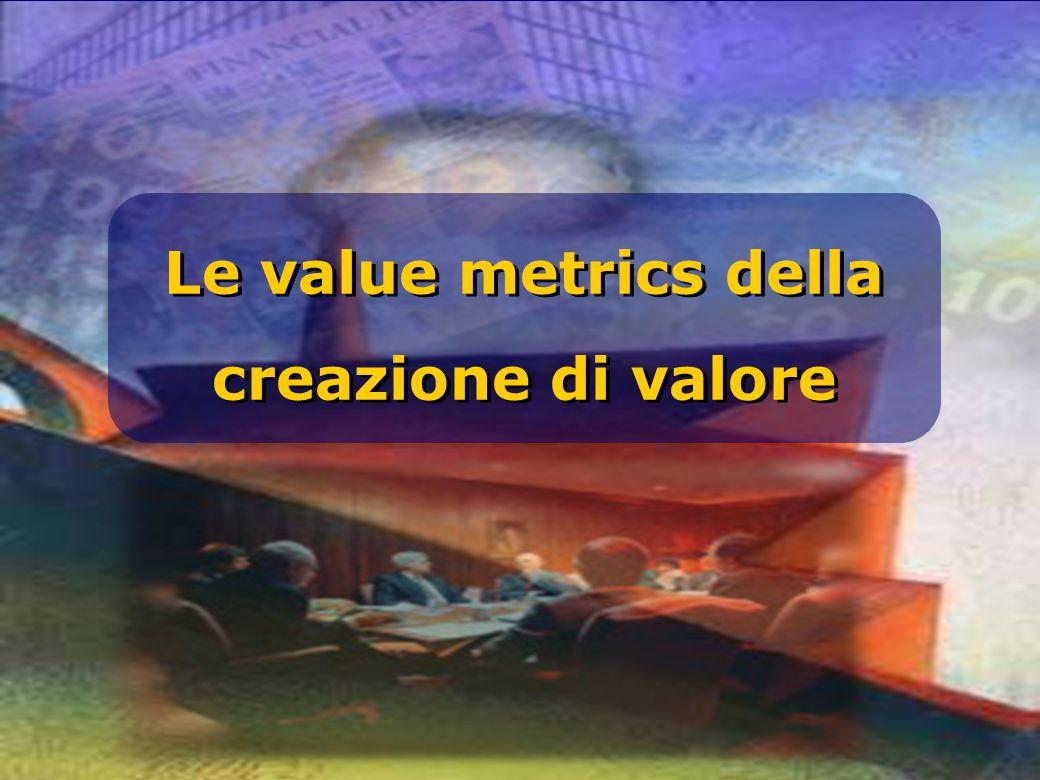 Le value metrics della creazione di valore