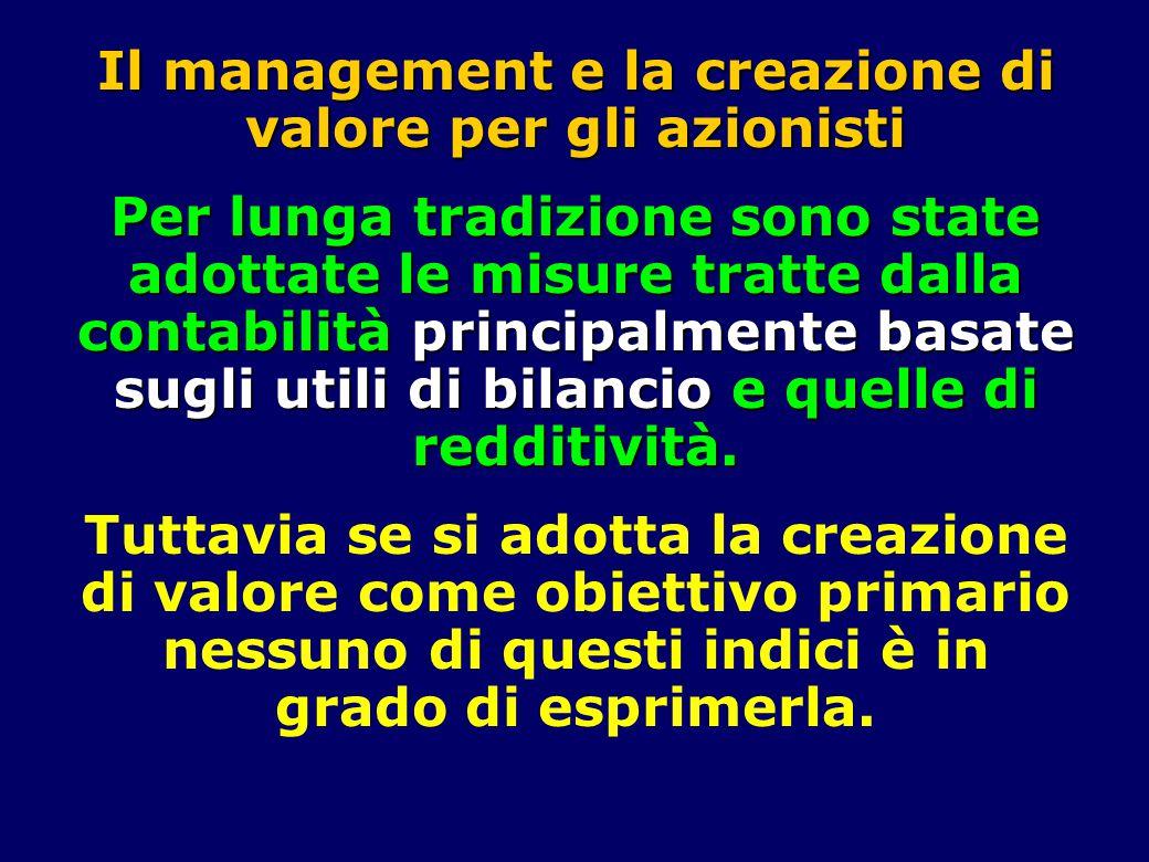 Il management e la creazione di valore per gli azionisti