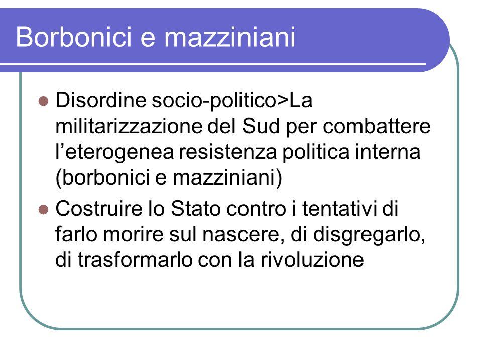 Borbonici e mazziniani
