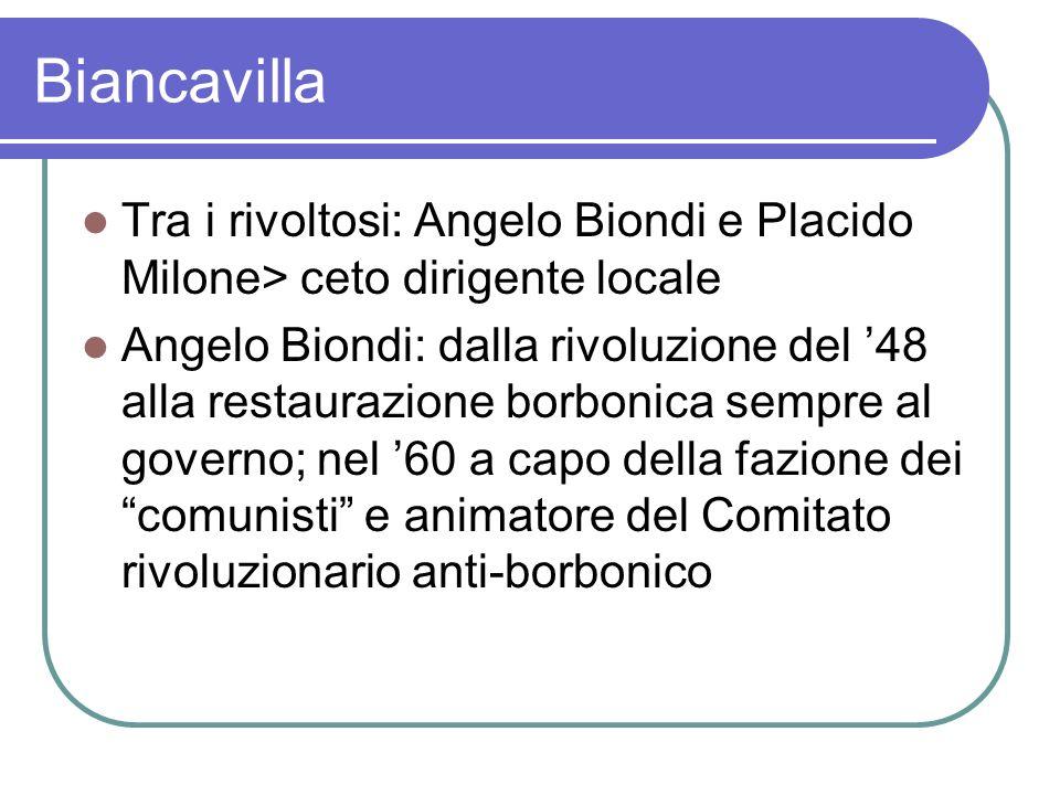 Biancavilla Tra i rivoltosi: Angelo Biondi e Placido Milone> ceto dirigente locale.