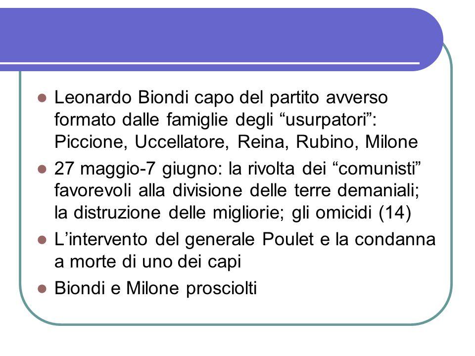 Leonardo Biondi capo del partito avverso formato dalle famiglie degli usurpatori : Piccione, Uccellatore, Reina, Rubino, Milone