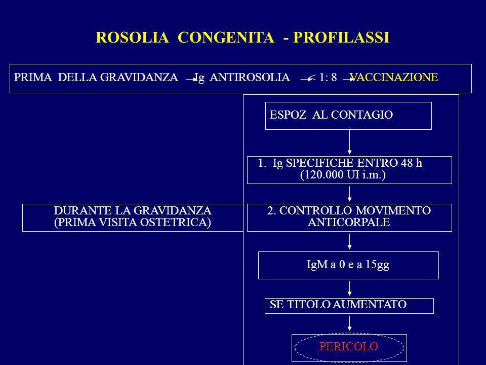 ROSOLIA CONGENITA - PROFILASSI