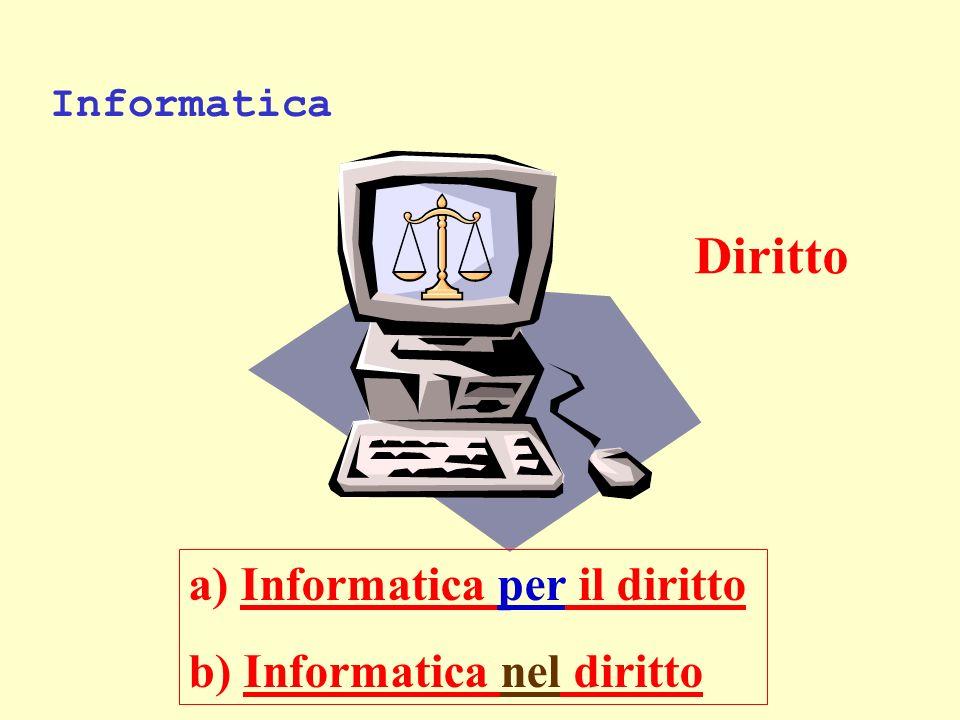 Diritto a) Informatica per il diritto b) Informatica nel diritto