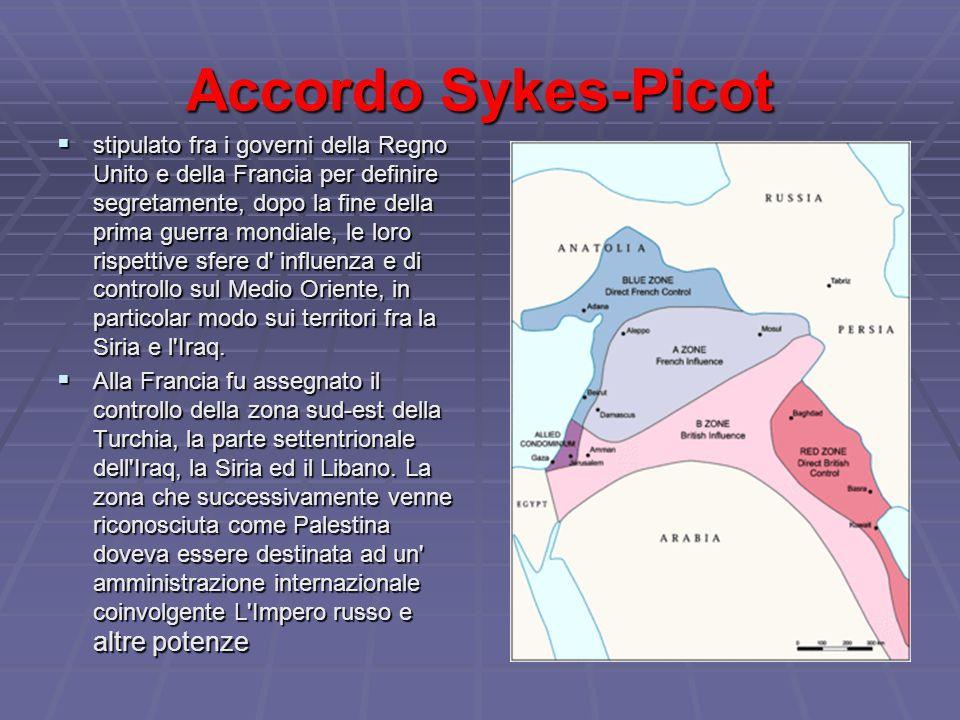 Accordo Sykes-Picot