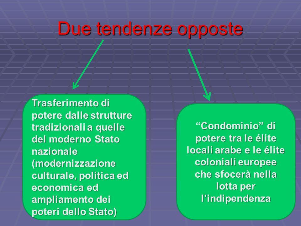 Due tendenze opposte