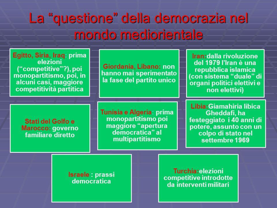 La questione della democrazia nel mondo mediorientale